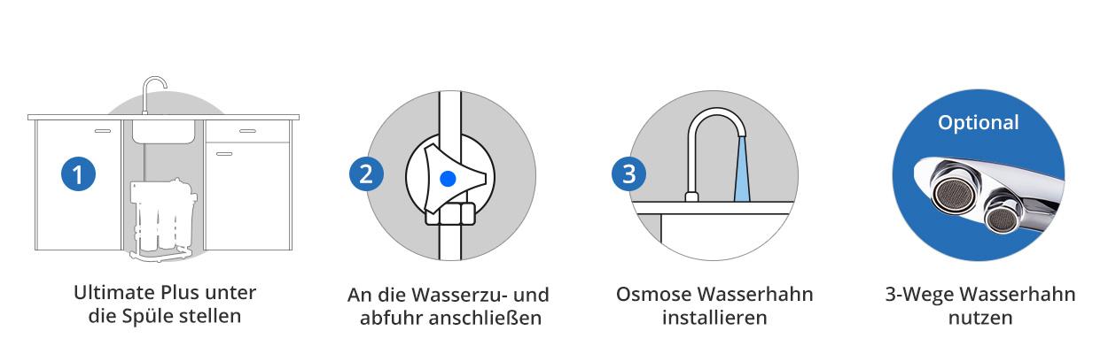 Osmoseanlage einfach zu installieren